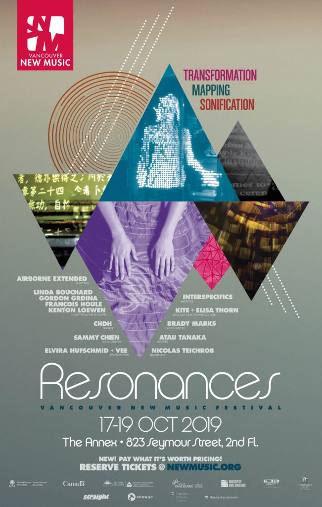 Resonances Poster